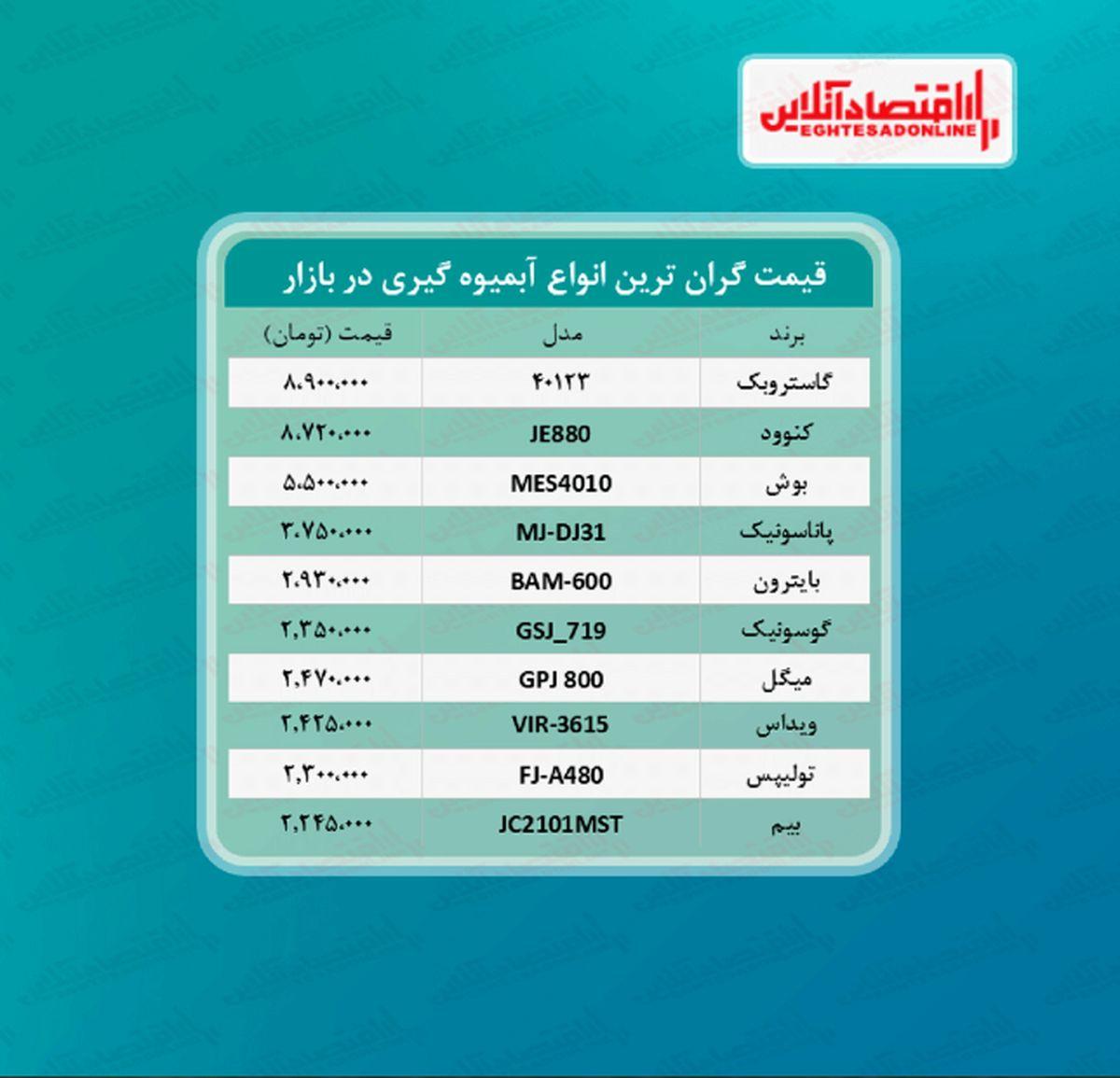 قیمت لوکس ترین مدل های آبمیوه گیری(خرداد ۱۴۰۰)