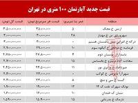 قیمت مسکن ۱۰۰ متری در تهران +جدول