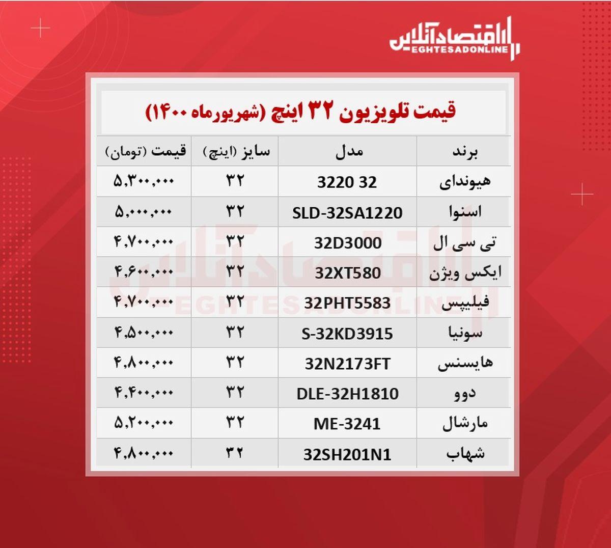 قیمت تلویزیون ۳۲اینچ / ۱۰شهریورماه