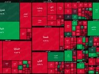 نقشه بورس امروز بر اساس ارزش معاملات/ عقب نشینی شاخص کل در نیم ساعت ابتدایی بازار