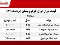 قیمت روز انواع نیسان جوک +جدول