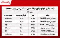 موتورهای ۹۰۰cc بازار پایتخت +جدول