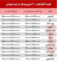 قیمت آپارتمان نوساز  100 متری در غرب تهران +جدول