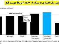 موسسات اعتبارسنجی رتبه عربستان را کاهش دادند/ تولید نفت اعضای اوپک به کف ۸ساله سقوط کرد