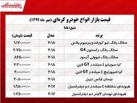قیمت خودروهای کرهای در بازار تهران +جدول