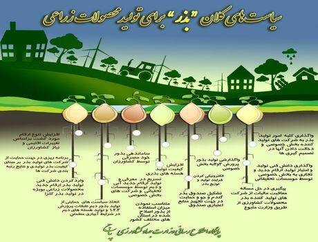 سیاستهای کلان وزارت جهاد کشاورزی در تامین بذر +اینفوگرافیک