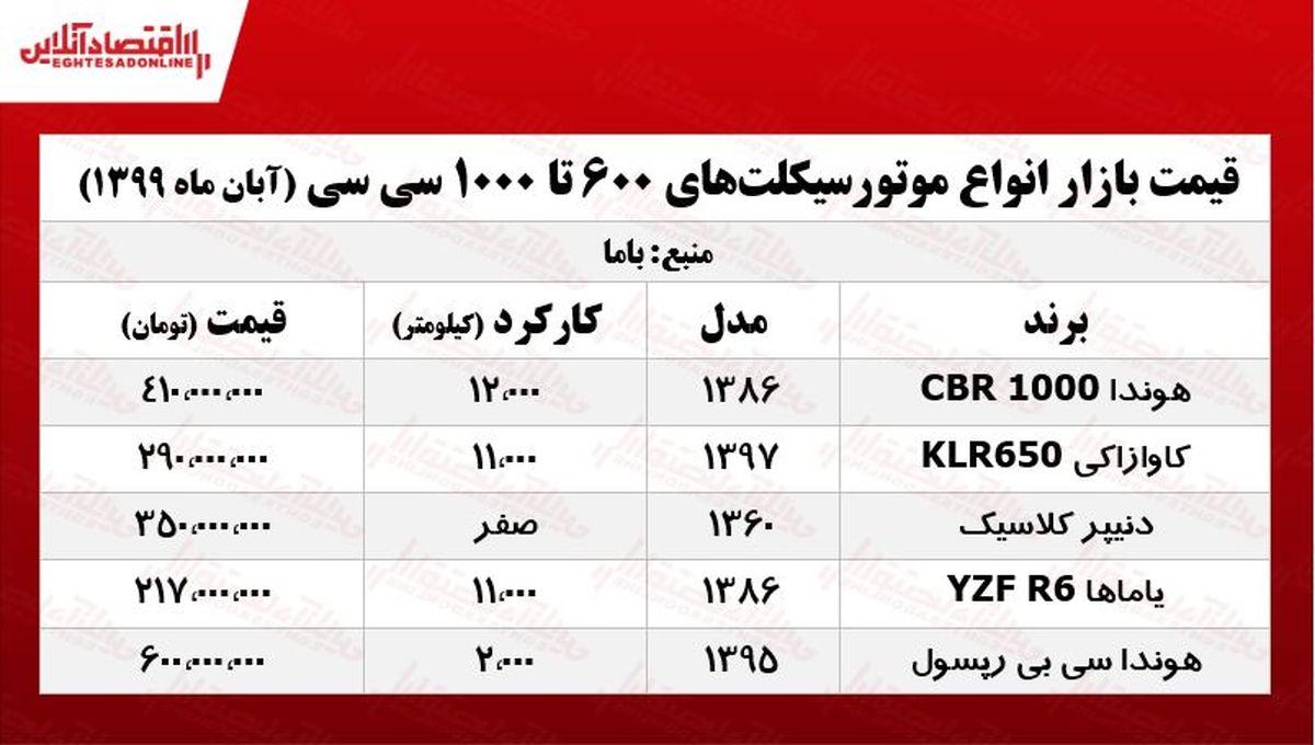 موتورهای ۱۰۰۰cc تهران چند معامله شدند؟ +جدول