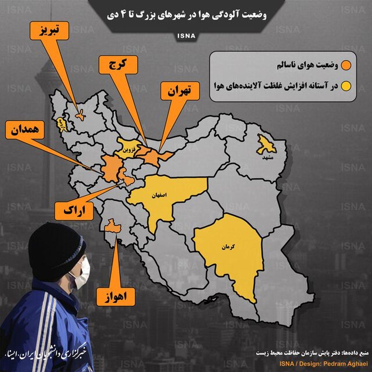 وضعیت آلودگی هوا در شهرهای بزرگ ایران