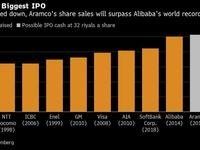 رکوردها در بازار سهام دنیا جابجا شد/ جزییات عرضه اولیه آرامکو