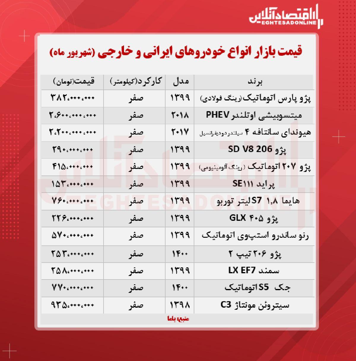 قیمت خودرو امروز ۱۴۰۰/۶/۱۶