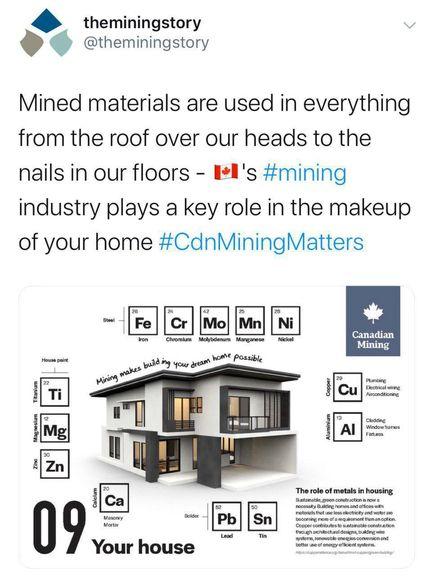 نمونههایی از مواد معدنی مورد استفاده در خانهها