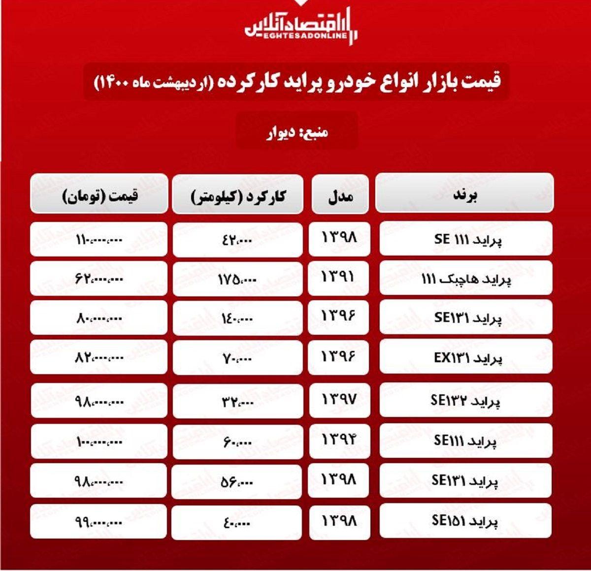 قیمت پراید کارکرده امروز ۱۴۰۰/۲/۱
