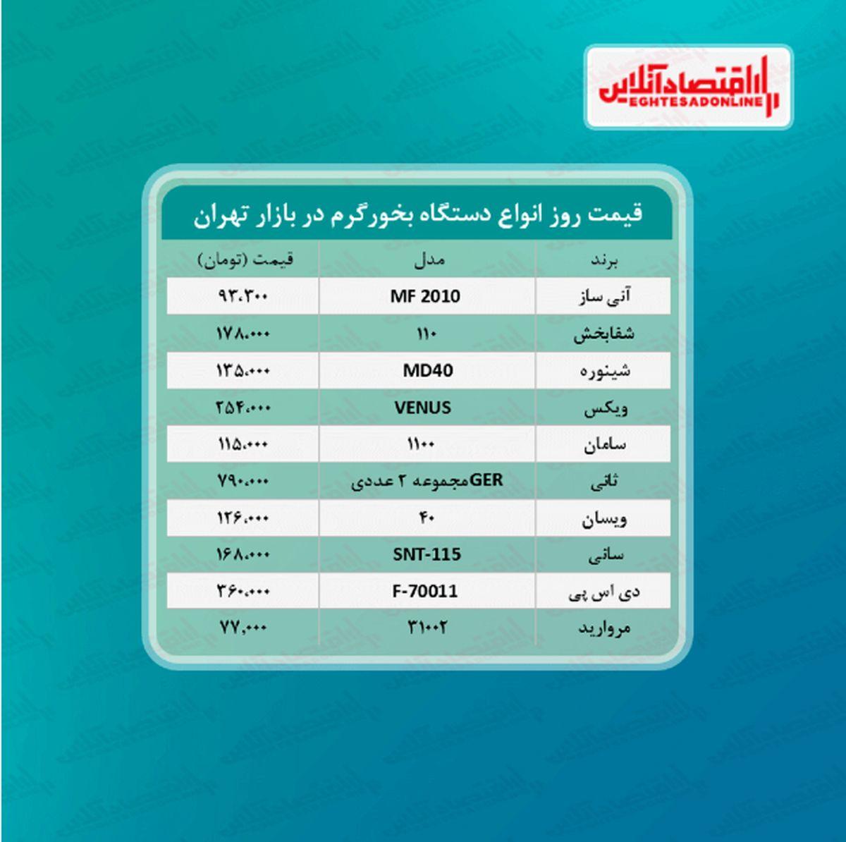 قیمت جدید دستگاه بخور گرم (۱۴۰۰/۳/۱۹)
