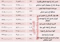 آپارتمان در دیباجی تهران متری چند؟ +جدول