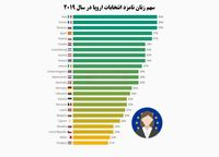 افزایش کاندیداهای زن در انتخابات اروپا