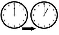 تغییر ساعت رسمی کشور در ساعت۲۴ امشب