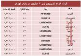 مظنه پرفروشترین تلویزیونهای ارزان در بازار؟ +جدول