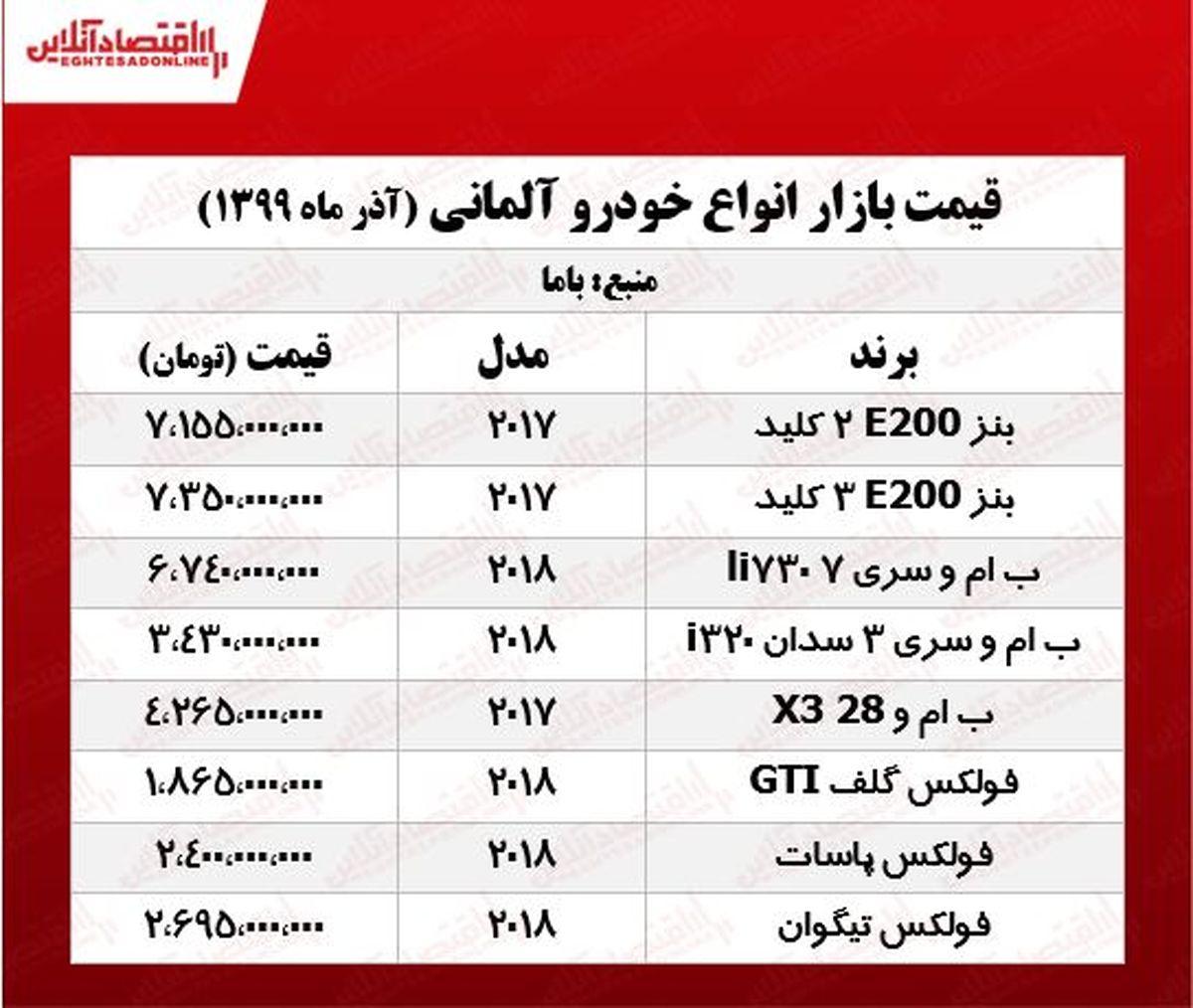 قیمت جدید خودروهای آلمانی +جدول