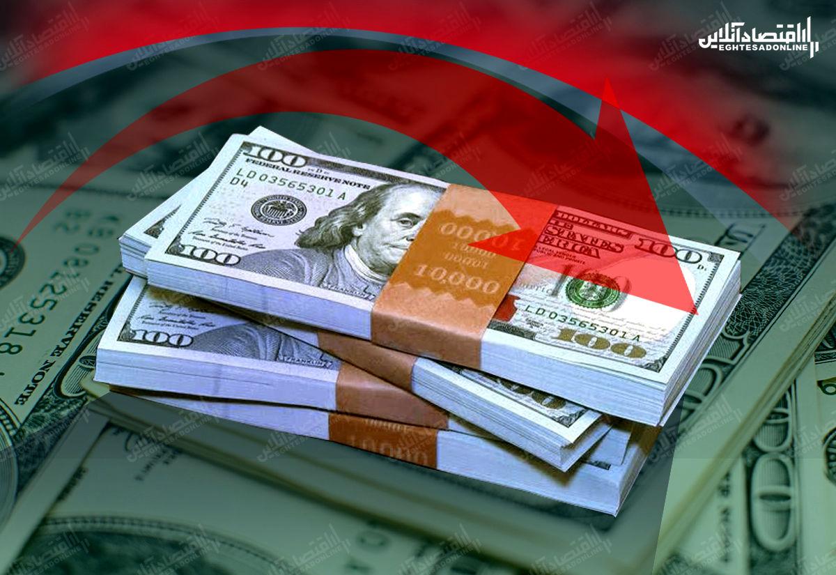دلار کماکان عقب میرود