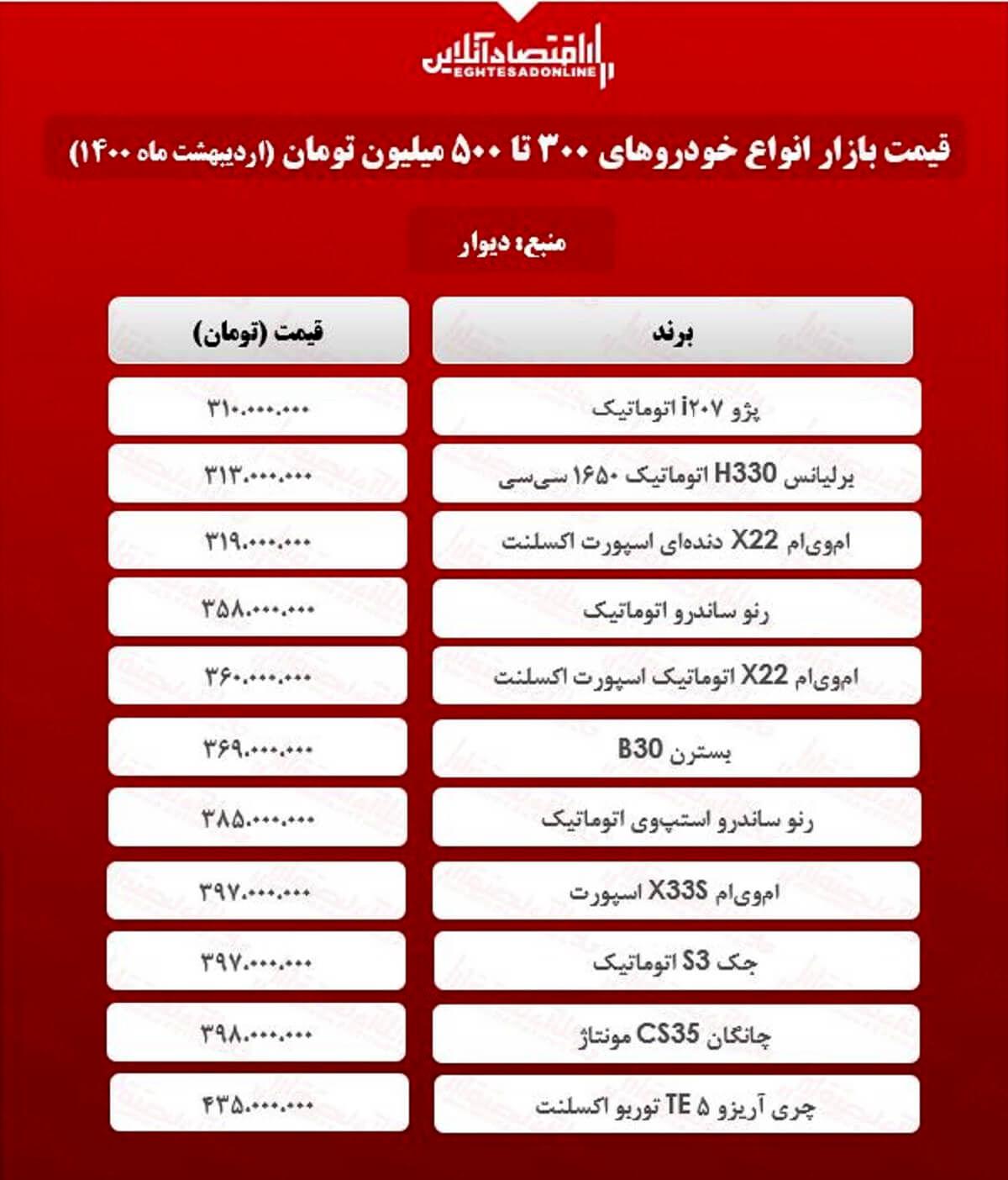 قیمت خودروهای ۳۰۰ تا ۵۰۰ میلیون تومانی بازار + جدول
