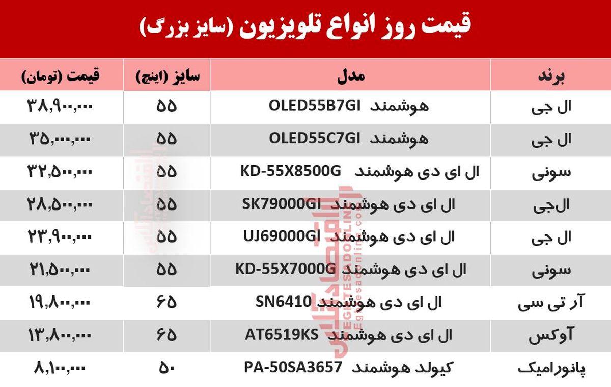 قیمت جدید تلویزیون بزرگ! (۱۳۹۹/۴/۱۷)