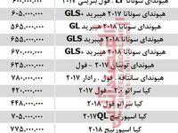 قیمت خودرو کرهای در بازار تهران  + جدول