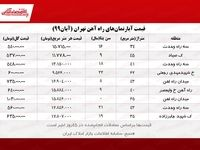 قیمت آپارتمان در محله راهآهن تهران