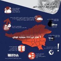 تهرانیها روزانه چقدر زباله تولید میکنند؟