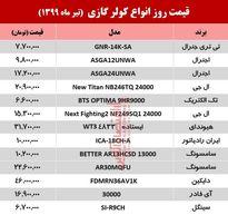 قیمت جدید کولر گازی (۹۹/۴/۱۴)