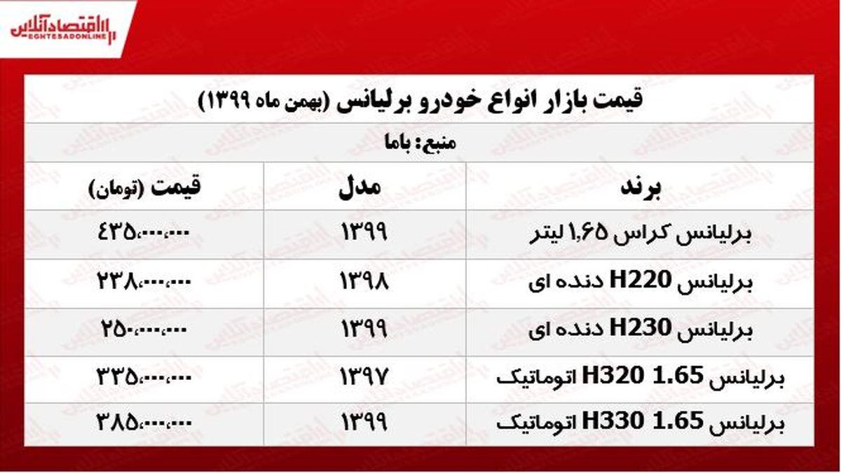 قیمت خودرو برلیانس در تهران +جدول