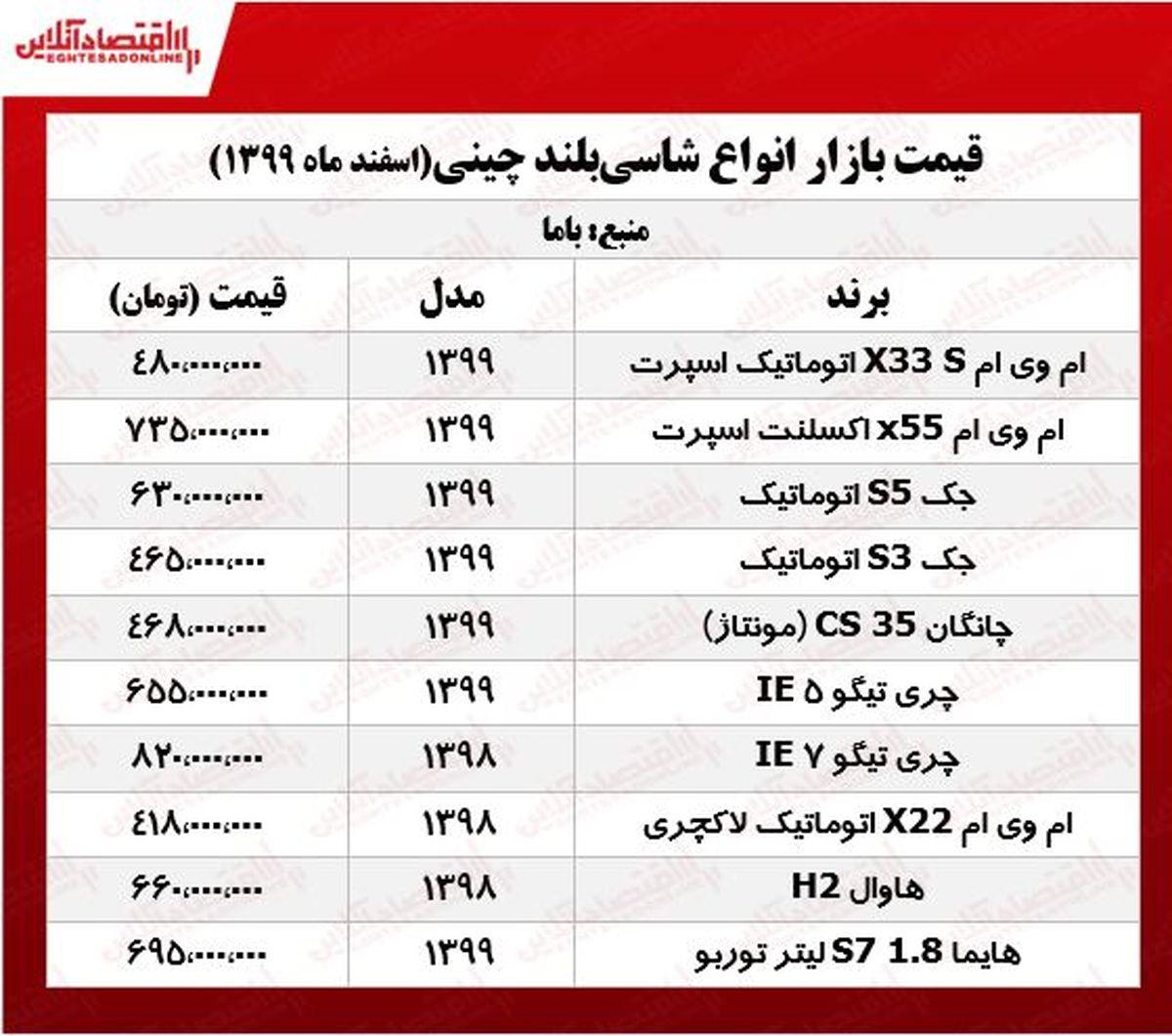 قیمت خودروهای شاسی بلند چینی در تهران +جدول