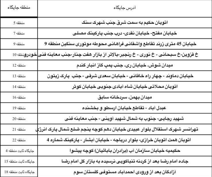کشتارگاهها، مراکز ثابت و سیار عرضه دام ویژه عید قربان ۱۴۰۰