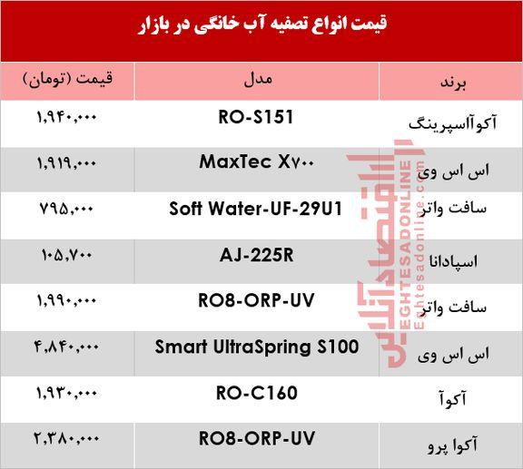 انواع دستگاه تصفیه آب چند؟ +جدول