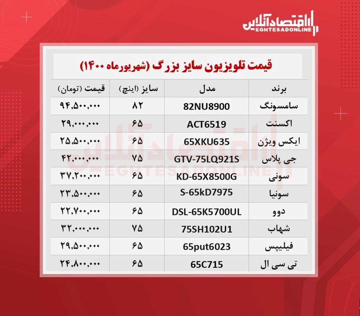 قیمت تلویزیون سایز بزرگ / ۱۰شهریورماه