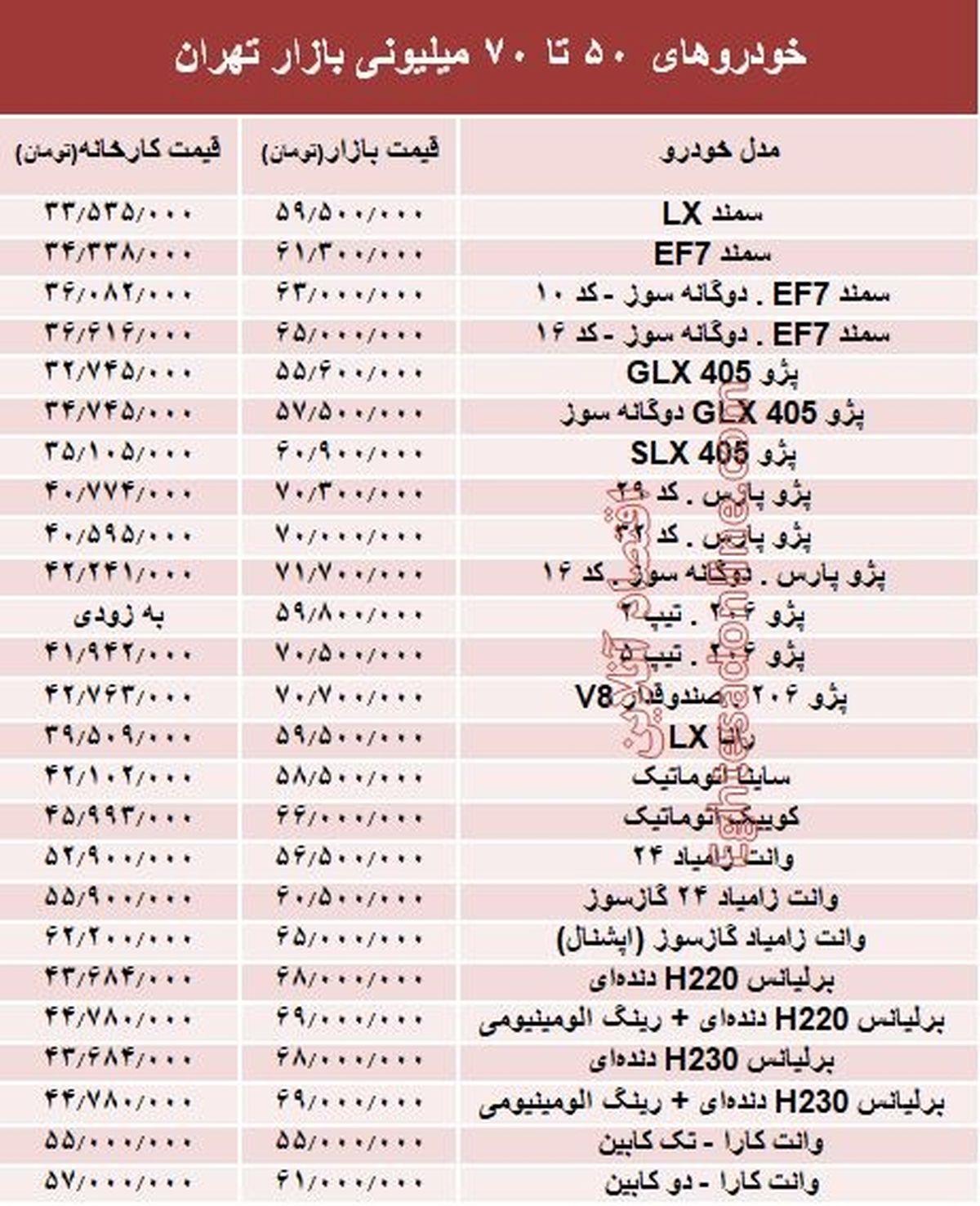خودروهای 50 تا 70میلیونی بازار تهران +جدول
