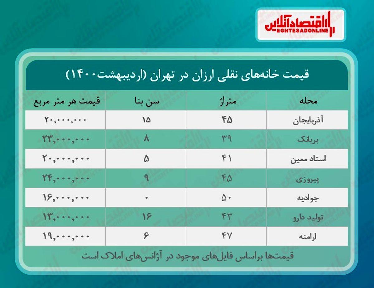 خانه های نقلی ارزان قیمت تهران کجاست؟
