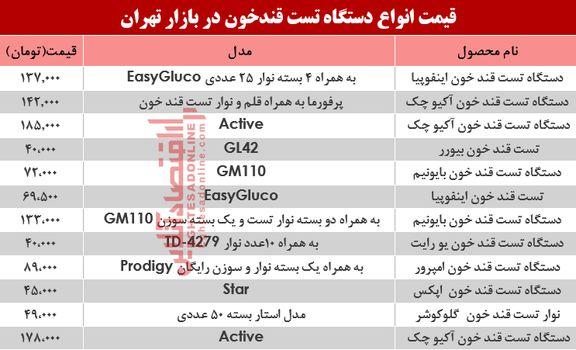 نرخ انواع دستگاه تست قند خون دربازار تهران؟ +جدول