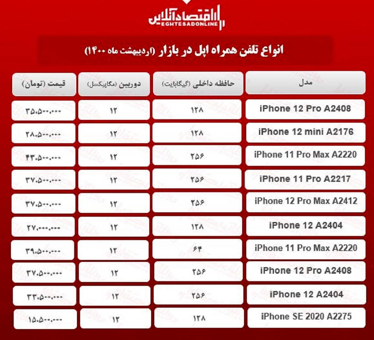 قیمت گوشی اپل در بازار / ۱۱ اردیبهشت