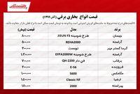 قیمت بخاری برقی در آستانه فصل سرما +جدول