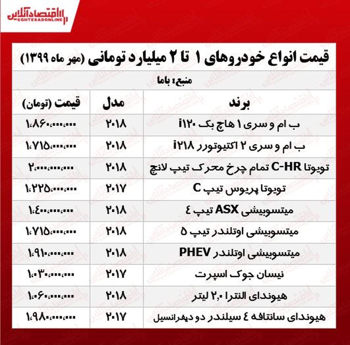 قیمت روز خودروهای میلیاردی +جدول