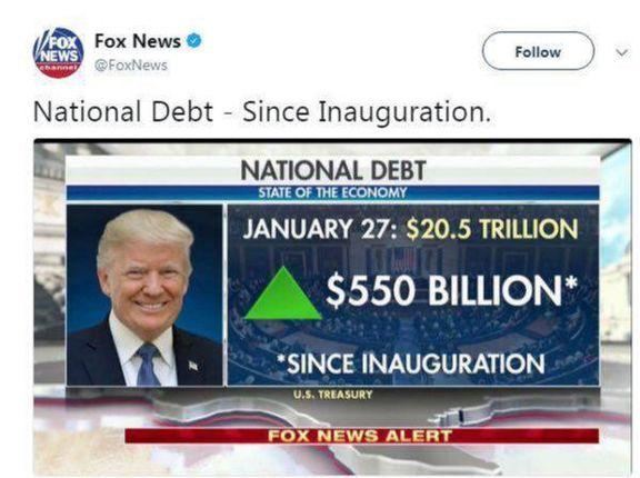 بدهی دولت آمریکا به بیش از ۲۰تریلیون دلار رسید