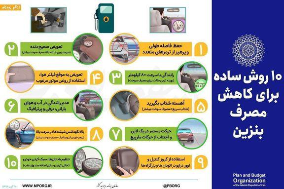 ۱۰روش ساده برای کاهش مصرف بنزین