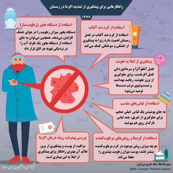 راهکارهایی برای پیشگیری از تشدید اگزما در زمستان