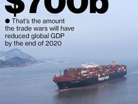 ضرر 700میلیارد دلاری جنگ تجاری آمریکا و چین