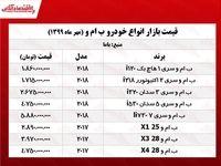 قیمت روز ب ام و +جدول