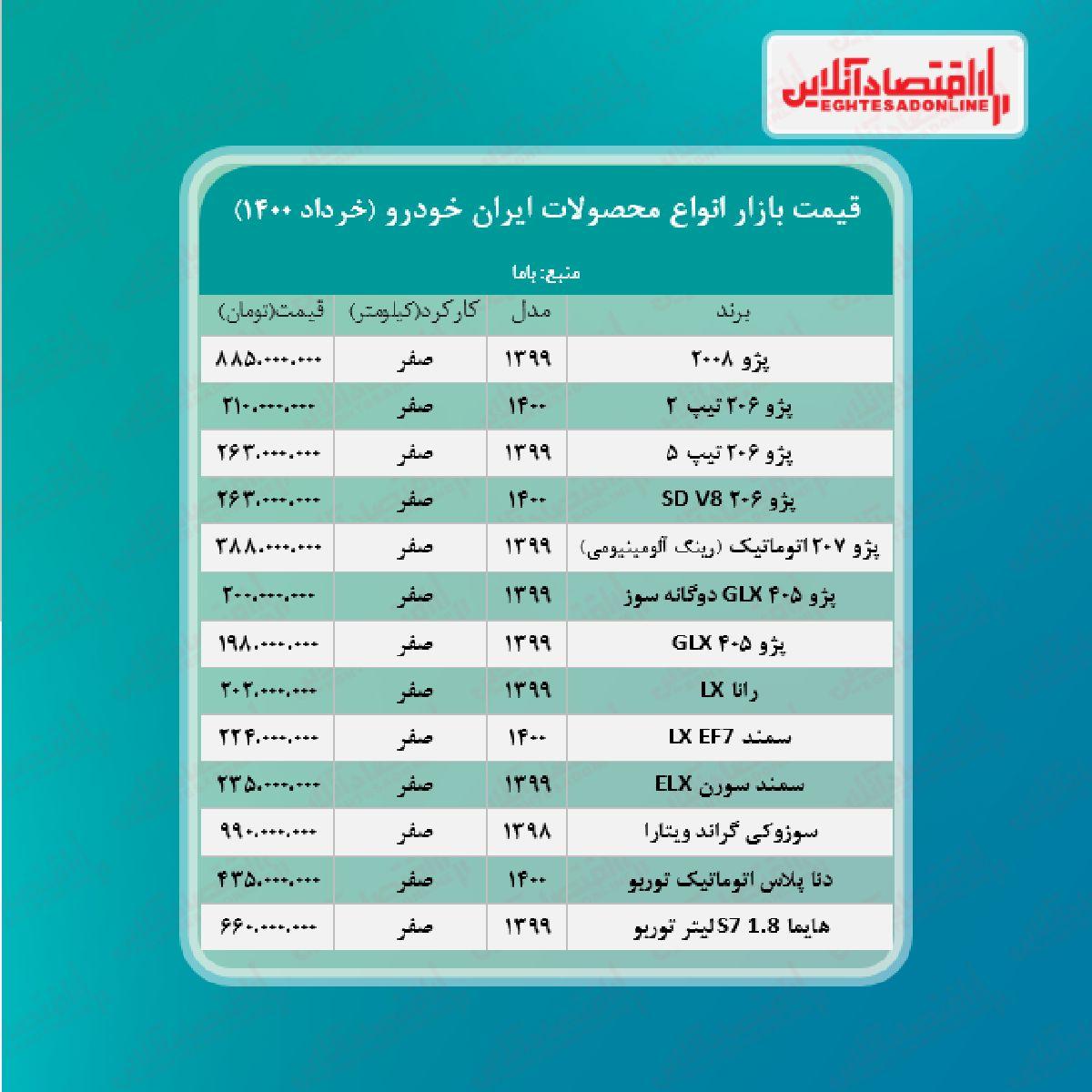 قیمت محصولات ایران خودرو امروز ۱۴۰۰/۳/۲۳