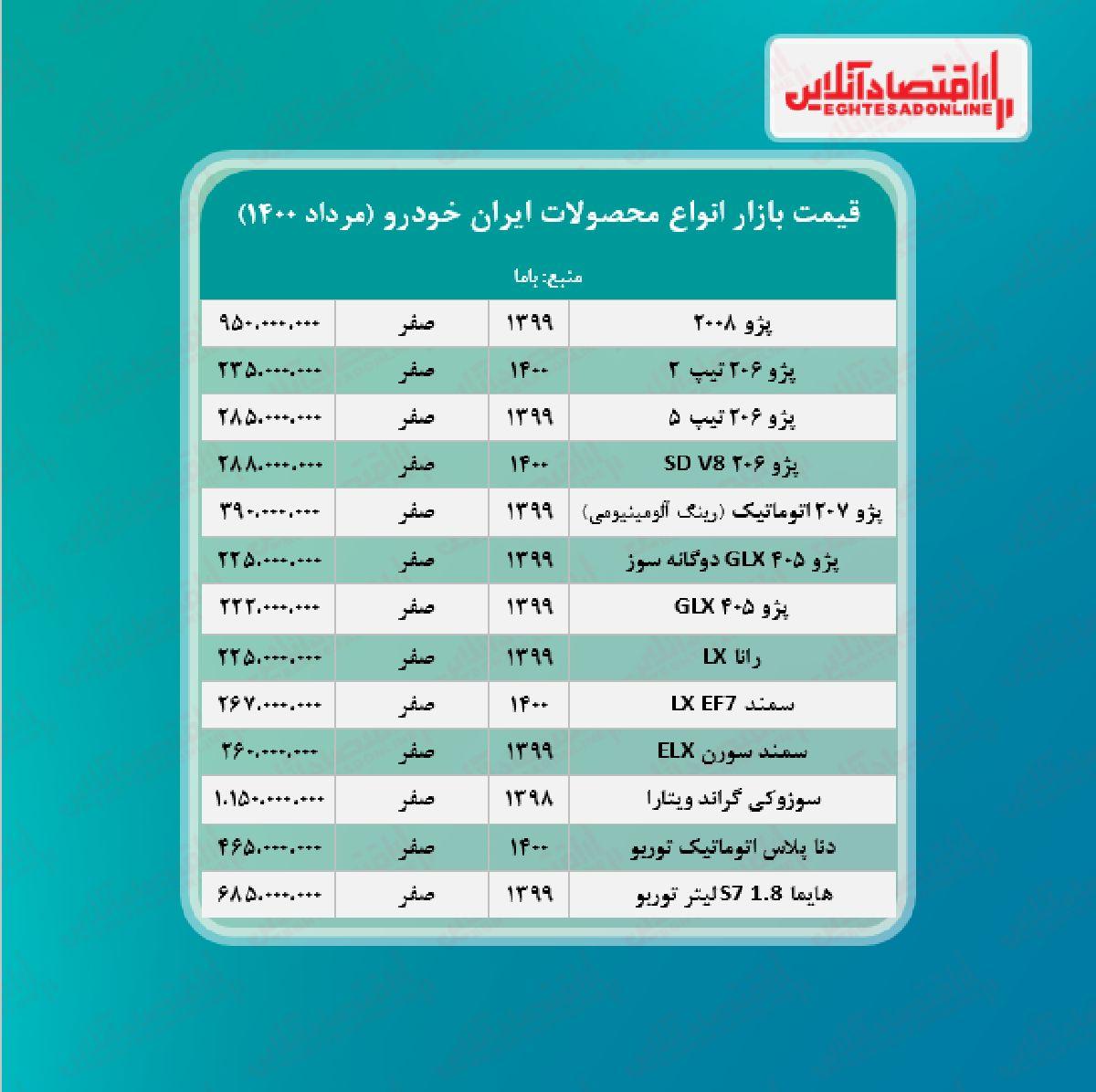 قیمت محصولات ایران خودرو امروز ۱۴۰۰/۵/۲۲