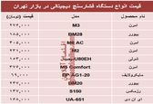 قیمت انواع فشارسنج در بازار تهران؟ +جدول