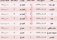 هزینه سفر به کیش در شهریور ماه جاری +جدول