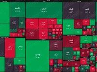 نقشه بازار سهام بر اساس ارزش معاملات/ بازار توان صعود ندارد
